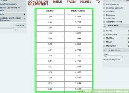 Conversion Inches Meters Online Charts Collection