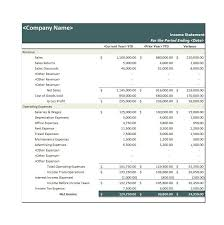Remarkable Income Statement Template Example With Green Table Form