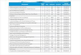 training calendars templates training calendar template 25 free word pdf psd documents