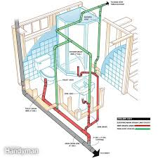 figure a plumbing a basement bath connect the basement bathroom plumbing to the existing drain and vent
