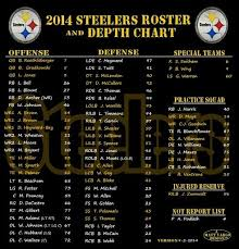 Updated Steelers Roster Chart Steelers Roster Steelers