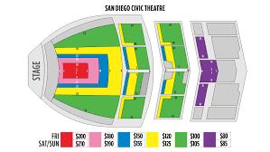 Ticketingbox Shen Yun 2020 San Diego Shen Yun Tickets