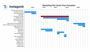 Instagantt Blog Benefits Of Using Gantt Charts To Manage Your Projects