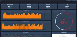 Angular Chart Js Real Time Data Build A Real Time Signalr Dashboard With Angularjs Sitepoint