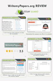 our review on writemypapers org writemypapers review by com