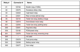 2012 f450 fuse box car wiring diagram download moodswings co 2008 Ford F350 Fuse Box 2008 ford f350 fuse box with 2008 pdf images 2012 f450 fuse box 2008 ford f350 fuse box trailer light fuse location on 2006 f150 2008 ford f350 neutral 2008 ford f350 fuse box diagram