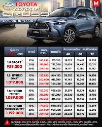 ตารางผ่อน-ดาวน์ Toyota Corolla Cross พร้อมเจาะออปชั่นทุกรุ่นย่อย กับค่าตัว  959,000 – 1,199,000 บาท | MagCarZine.com | ข่าวสารยานยนต์  ให้คุณรู้จริงก่อนใคร