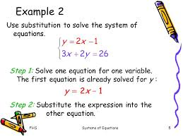 example 2 use substitution to solve the system of equations