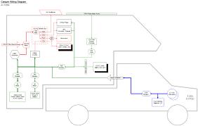 rv furnace wiring diagrams wiring diagram basic