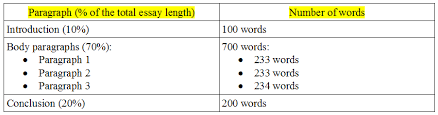 how to write a 1000 word essay
