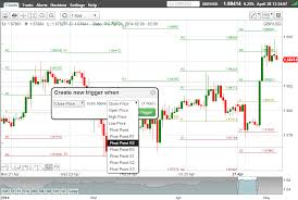 Us Dollar Index Live Chart Investing Com Forex Value Trading Calculator Forex Profit Loss