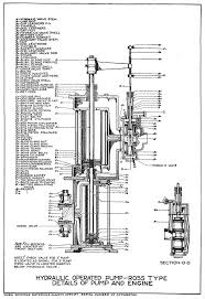 water engines page 6 left ross hydraulic booster pump