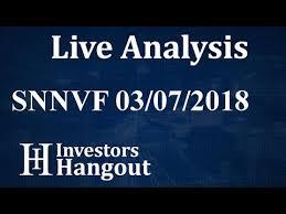 Snnvf Stock Sunniva Inc Live Analysis 03 07 2018 Youtube