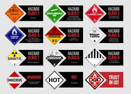 Hazmat Placards Meanings Placards Chart Dgd Hazmatdg