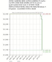 Mek Price Chart Zotac Gaming Mek Ultra Gaming Pc Geforce Rtx 2080 8gb Gddr6