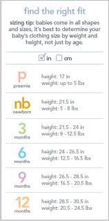 Carters Size Chart Baby Clothes Sizes Baby Size Chart
