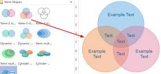 Insert Venn Diagram Powerpoint Simple But Powerful Venn Diagram Software For Linux