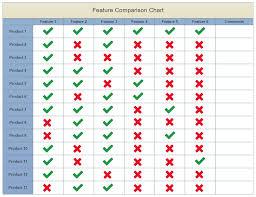 Comparison Chart Free Comparison Chart Template Best Of Feature Parison Chart