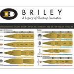 Briley Choke Tube Chart Briley Mfg Chokes And Choke Accessories