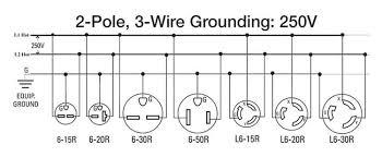 240v plug wiring diagram diagram wiring diagrams for diy car repairs 208v 3 phase plug wiring at 208v Receptacle Wiring Diagram