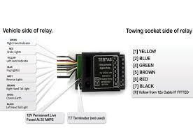 kia sorento tow bar wiring diagram kia image fiat ducato towbar wiring diagram fiat auto wiring diagram schematic on kia sorento tow bar wiring