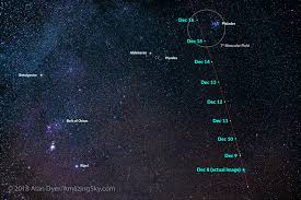 Star Chart The Amazing Sky