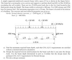 Simply Supported Beam Design Calculation A Simply Supported Reinforced Concrete Beam With A