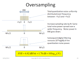 snr db formula. actual adc\u0027s in practice will have limitations including non-linearities, analog input bandwidth, aperture uncertainly etc that limit how much we can snr db formula o