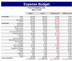 Budget Expenses Template Expense Budget Template Budget Templates Ready Made