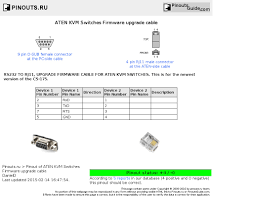 aten kvm switches firmware upgrade cable pinout diagram aten kvm switches firmware upgrade cable diagram