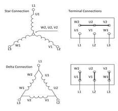 how to connect 3 phase motors in star and delta connection quora three phase induction motor connection diagram connect r1,y1 and b1 to their respective phases these form 3 different phases if you want your induction motor