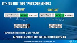 Intel Core I7 10710u Benchmarked 14nm Comet Lake Techspot