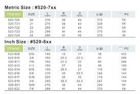 Socket Od Chart 17mm Socket Conversion Consumerfundingsolutions Co