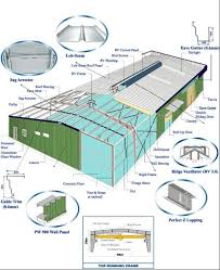 china steel buildings kits perforated corrugated metal building wall panels system supplier