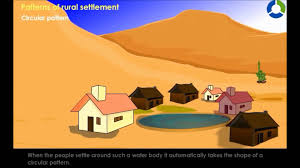 Settlement Patterns Definition Gorgeous Patterns Of Rural Settlement YouTube