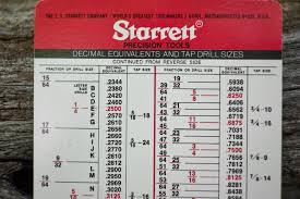 Starrett Drill Chart Printable Starrett Pocket Chart Tap Drill Sizes