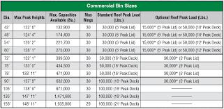 Commercial Bins