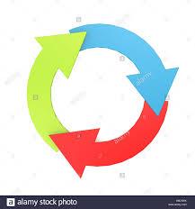 Circle Arrow Chart Five Stock Photos Circle Arrow Chart