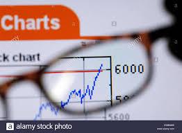 Carillion Stock Chart Stocks Shares Stock Photos Stocks Shares Stock Images