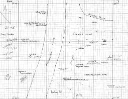 Math Online Graph Paper Interactive Fractions Quiz Worksheet Free