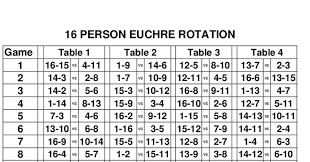 Euchre Rotation Charts For 48 Related Keywords Suggestions