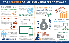 Design And Implementation Of Result Processing System Pdf Benefits Of Erp Top 15 Advantages Of Erp Software Workwise
