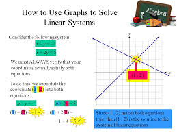 x y 1 x 2y 5 how to use graphs to