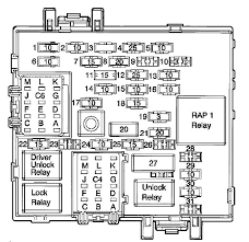chevrolet suburban fuse box fuses and relay suburban 2004 chevy chevrolet suburban fuse box instrument panel fuse diagram 2008 chevrolet suburban fuse box chevrolet suburban fuse