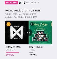 Mwave Music Chart January Voting Open