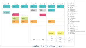 architecture schedule. 3year master of architecture schedule v