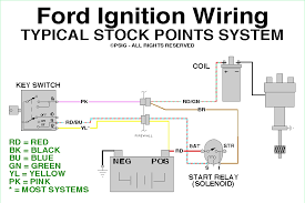 ford 390 coil wiring simple wiring diagram site ford 390 coil wiring wiring diagrams click ford distributor wiring diagram ford 390 coil wiring