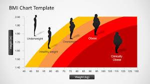 Bmi Chart Template BMI Chart PowerPoint Template SlideModel 1