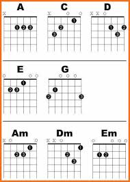 50 Best Of Dm7 Guitar Chord Diagram | Dreamdiving