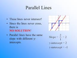 parallel lines these lines never intersect since the lines never cross there is no